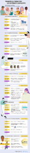 Infographie-Financement-Formation